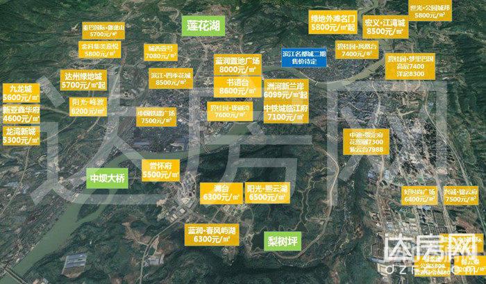 达州 达房网 房地产 楼市 数据 分析 成交 房价 均价 成交价 市场 现象
