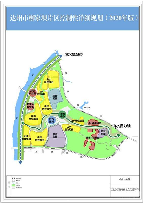 达州 达房网 柳家坝 北外 规划 城市 城市建设 住在达州